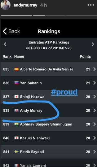 Andy Murray world ranking