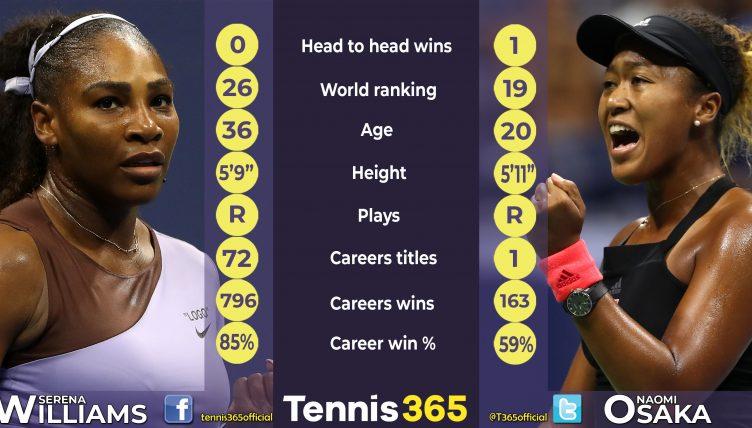 Serena Williams Naomi Osaka US Open Final preview