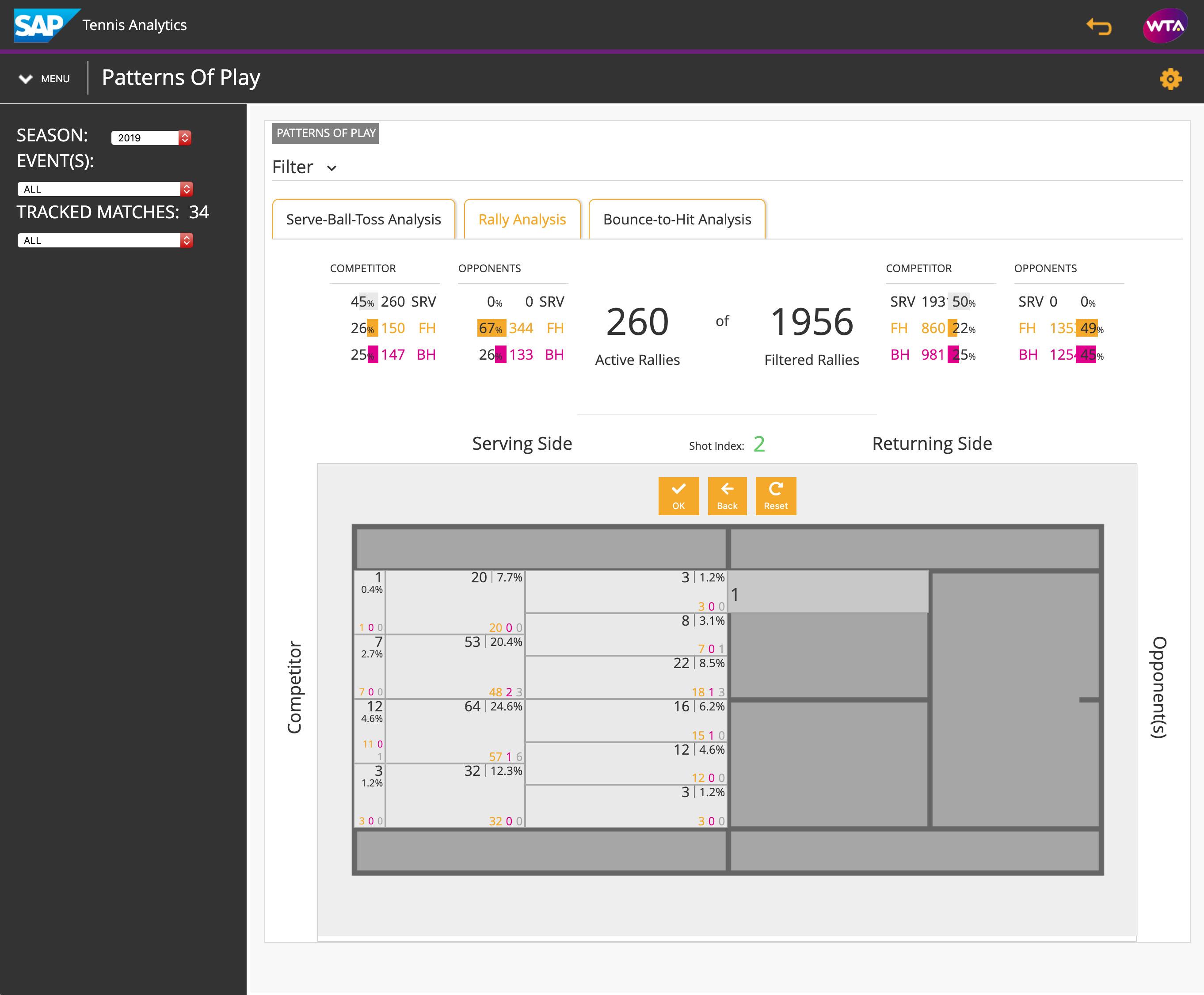 WTA SAP Patterns of Play Screenshot