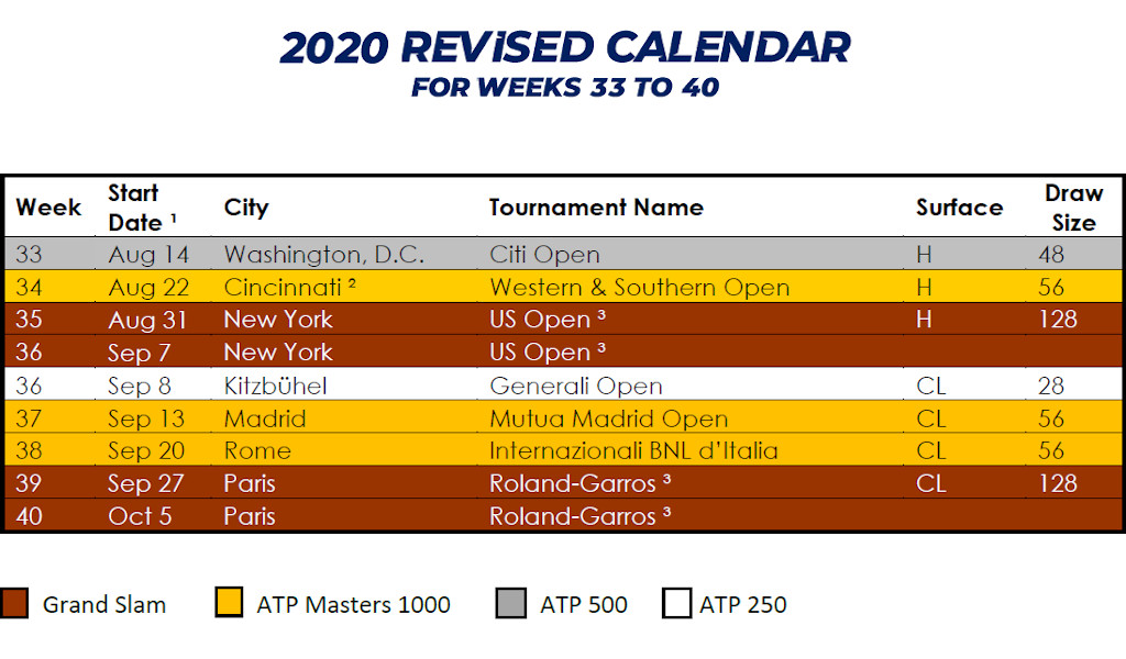 Revised 2020 ATP Tour schedule
