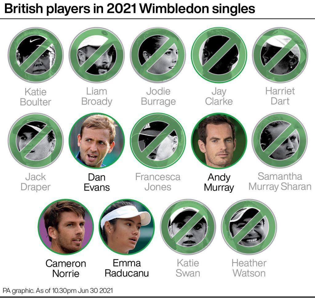 Brit watch at Wimbledon