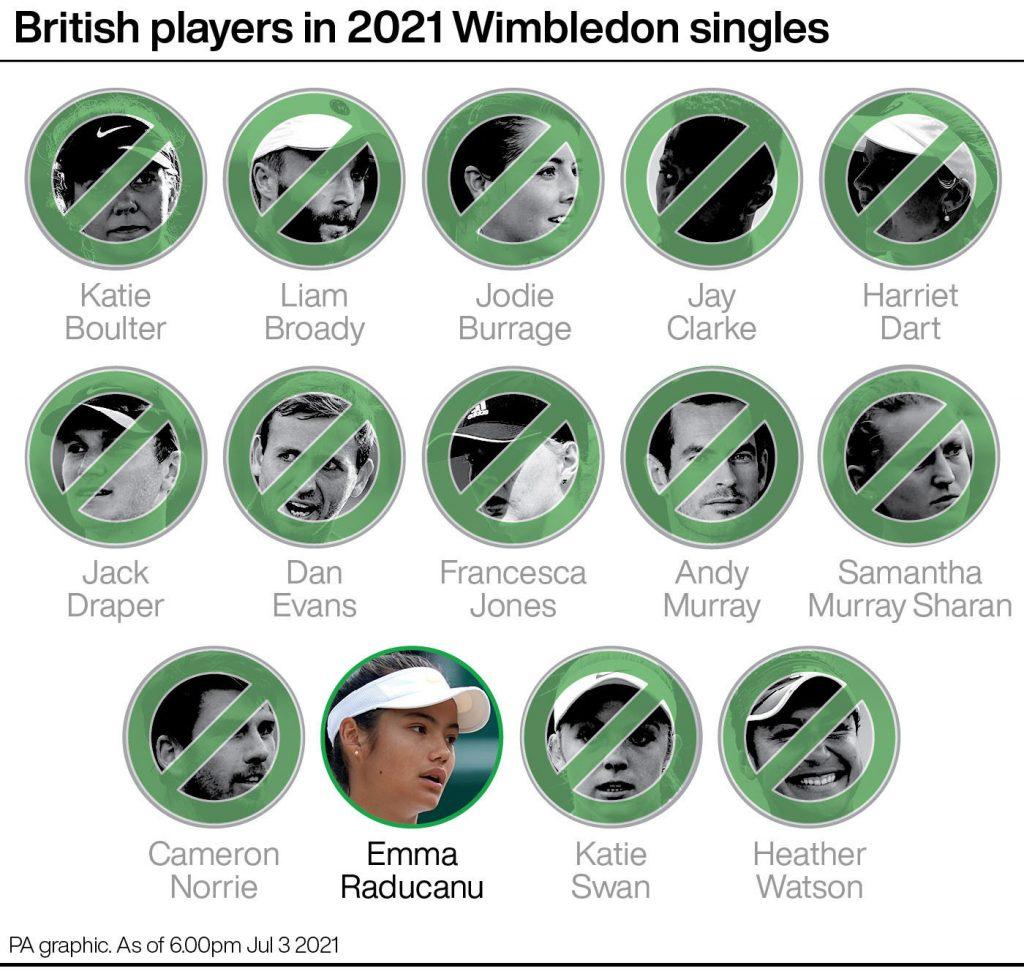 Brit watch at Wimbledon 2021